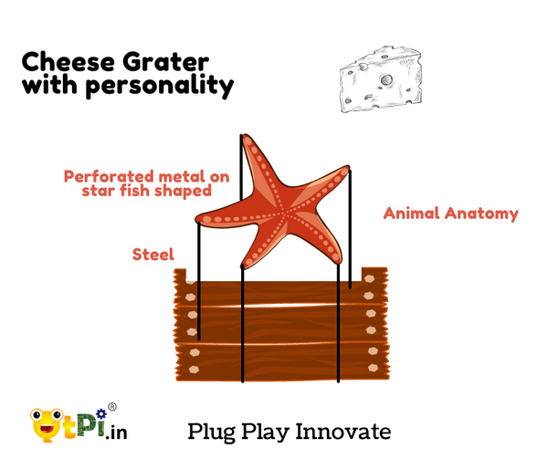 Design a cheese grater with personality